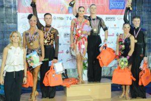 Чемпионат мира по танцевальному спорту